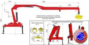 Инструкция по эксплуатации гидроманипулятора
